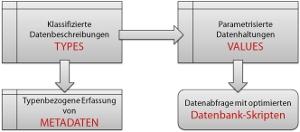 de_xengine_database